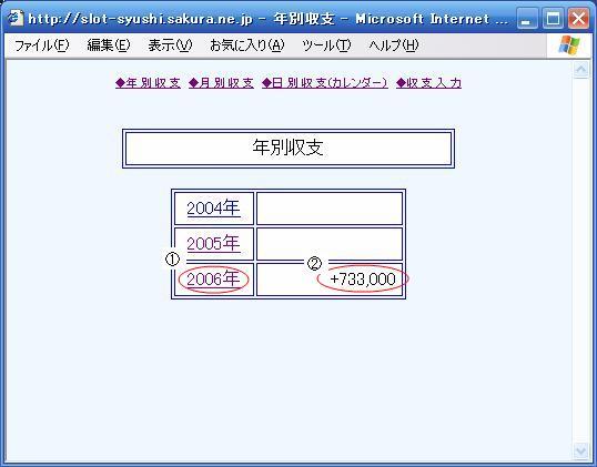 無料収支表 〜スロロワールド〜 年別収支