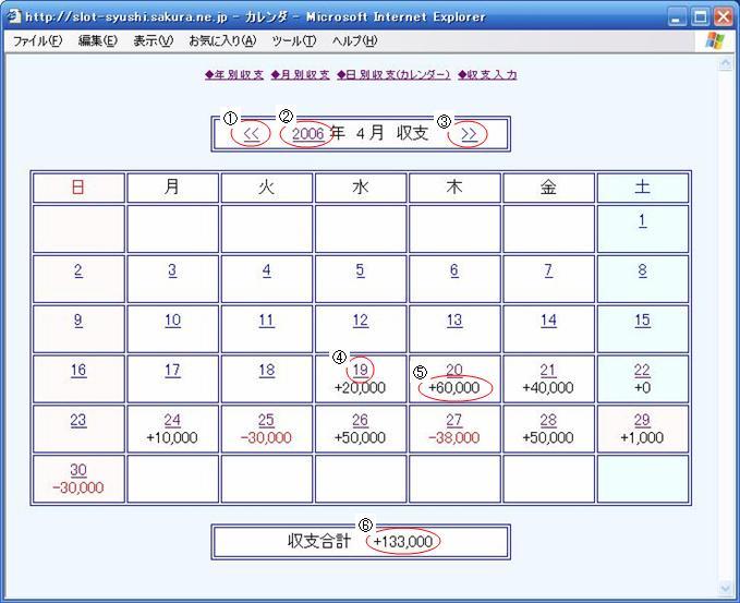 無料収支表 〜スロロワールド〜 日別収支(カレンダー)