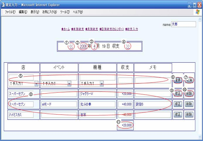 無料収支表 〜スロロワールド〜 収支入力